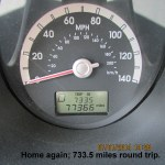 Odometer at home