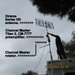 TV antenna combo