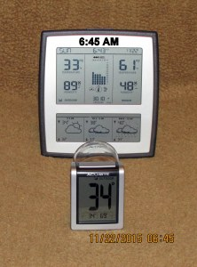Temperature at six-forty-five