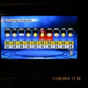 Planning forecast