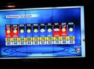 Ten day forecast