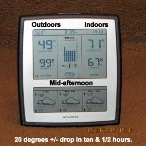 Temperature at three-thirty