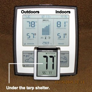 Indoor and outdoor temperatures