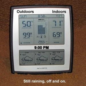 Temperature at nine PM