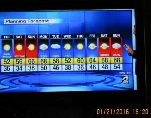 Weather news (4)