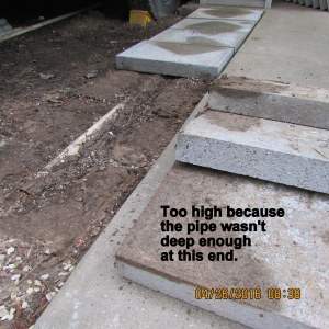 Too high because pipe not deep enough