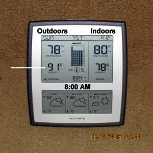 Temperature at eight