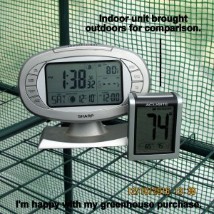 Temperature in greenhouse