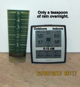 Temperature and rain gauge at six-fifteen
