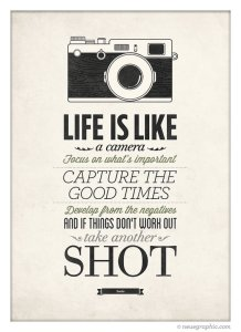 life-is-like-a-camera-poster